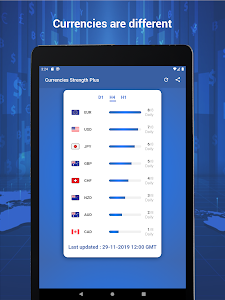 screenshot of Currency Strength Plus X version 1.0