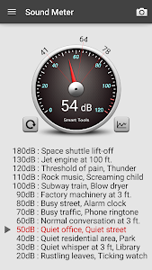 screenshot of Sound Meter version 1.7.1a