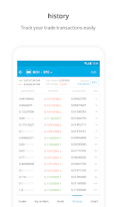 screenshot of Zebpay Bitcoin and Cryptocurrency Exchange version 2.0.26